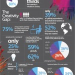 Adobe_State_of_Create_Infographic1