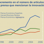 articulos innovacion en prensa